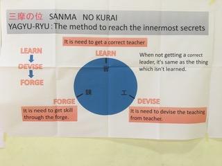 Conf-1-Sanma-Non-Kurai