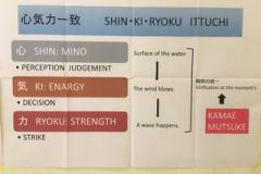 Conf-4-shin-ki-ryoku